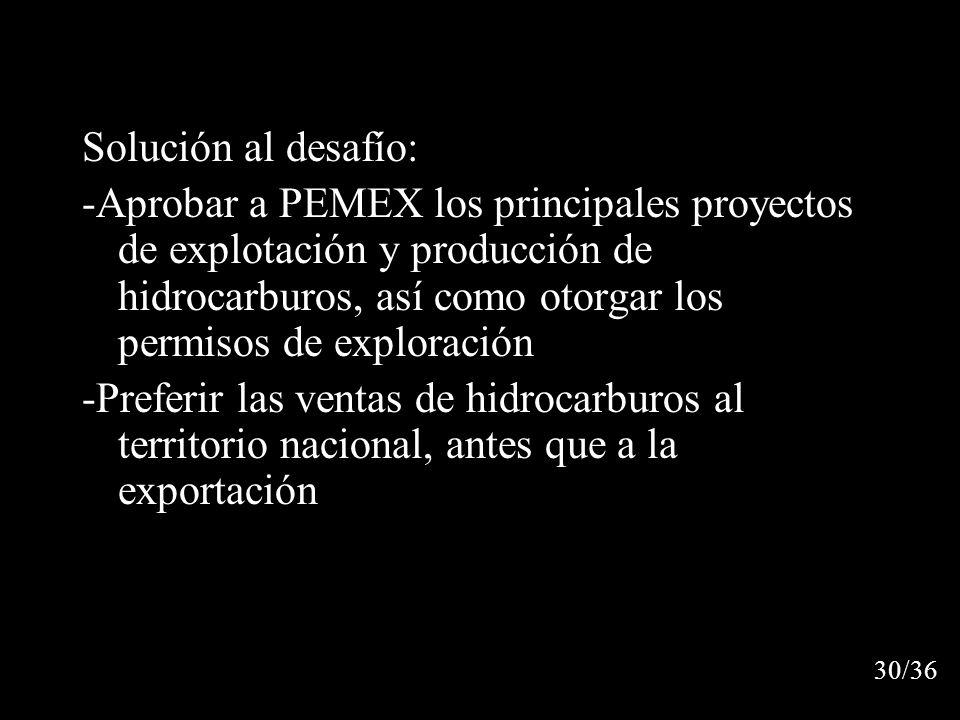 Solución al desafío: -Aprobar a PEMEX los principales proyectos de explotación y producción de hidrocarburos, así como otorgar los permisos de exploración -Preferir las ventas de hidrocarburos al territorio nacional, antes que a la exportación 30/36