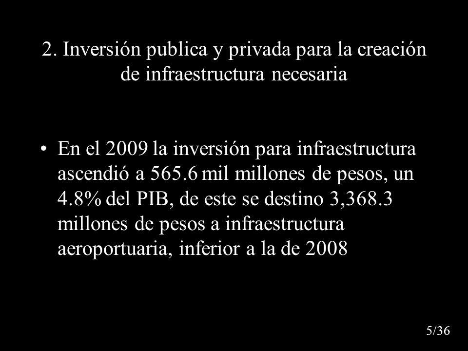 2. Inversión publica y privada para la creación de infraestructura necesaria En el 2009 la inversión para infraestructura ascendió a 565.6 mil millone