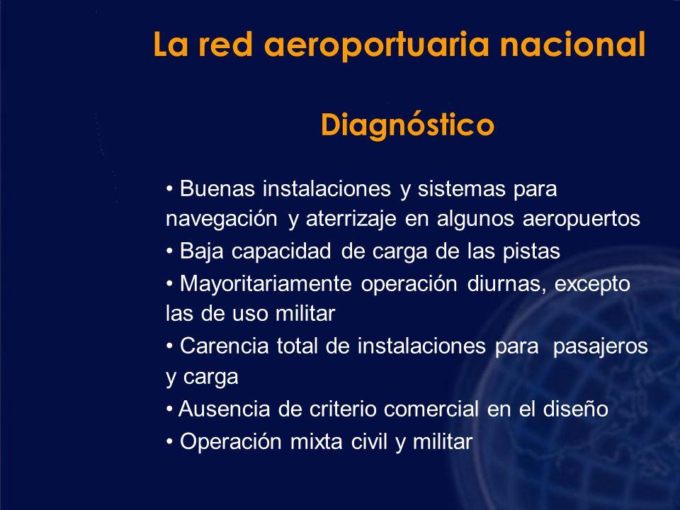 La Red Aeroportuaria de Chile Caso Chile 17 aeropuertos Distribuidos a lo largo del país 7 aeropuertos internacionales 10 aeropuertos nacionales