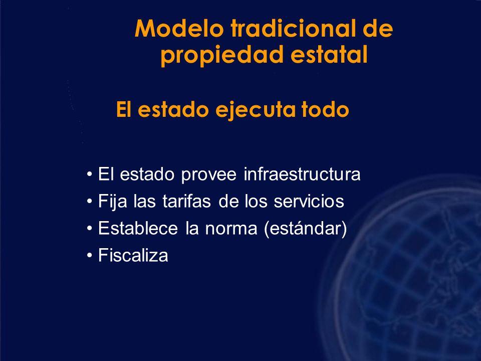 La red aeroportuaria nacional Diagnóstico Buenas instalaciones y sistemas para navegación y aterrizaje en algunos aeropuertos Baja capacidad de carga