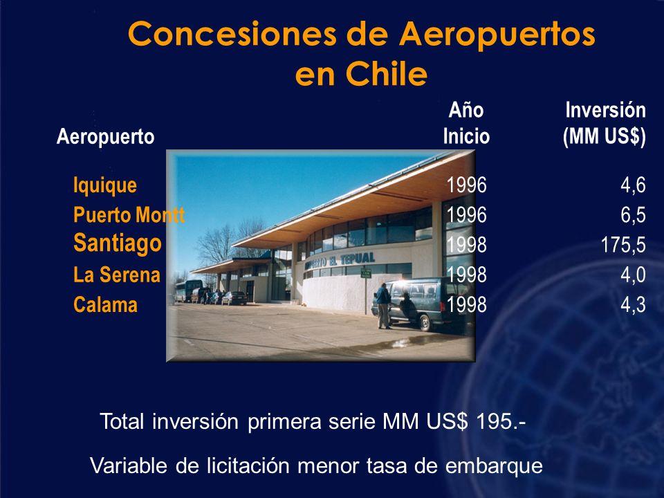 La Política de Concesiones Aeroportuarias Built- operate and transfer (BOT) Diseño, construcción, operación y mantención de terminales de pasajeros y carga.