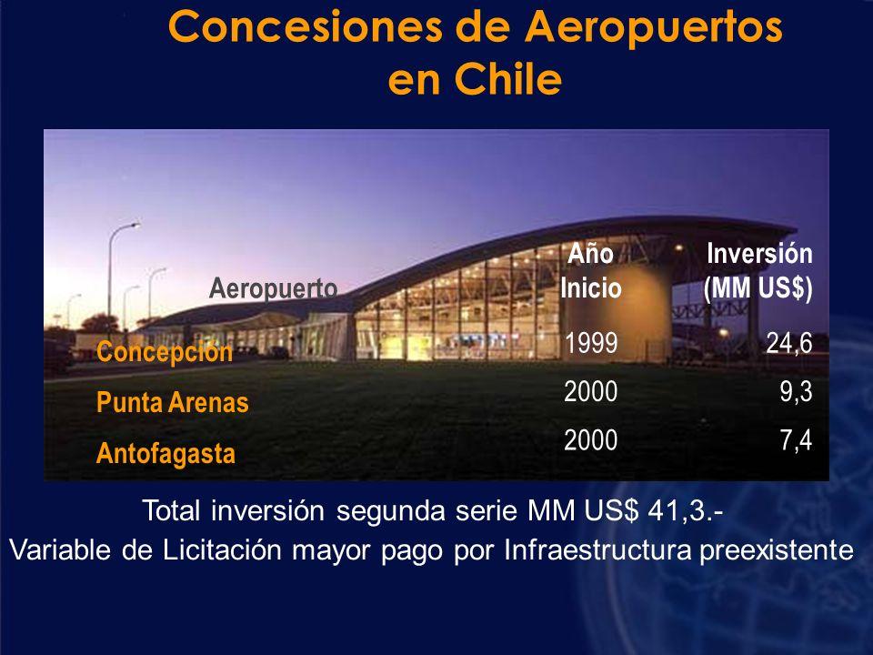 Concesiones de Aeropuertos en Chile Aeropuerto Año Inicio Inversión (MM US$) Iquique 19964,6 Puerto Montt 19966,5 Santiago 1998175,5 La Serena 19984,0 Calama 19984,3 Total inversión primera serie MM US$ 195.- Variable de licitación menor tasa de embarque
