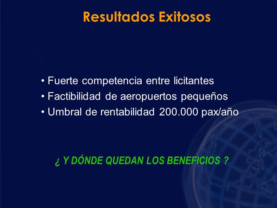 Aeropuerto Año Inicio Inversión (MM US$) Concepción 199924,6 Punta Arenas 20009,3 Antofagasta 20007,4 Variable de Licitación mayor pago por Infraestru