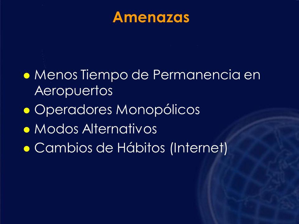 Inversiones en Chile Concesiones en ConstrucciónAño Inicio Inversión (MM US$) Copiapó 200225,0 Proyectos a Licitar Inversión (MM US$) Arica 9,0 Tongoy 25,0 Temuco 48,0 AEROPUERTOS NUEVOS REQUIEREN SUBSIDIO