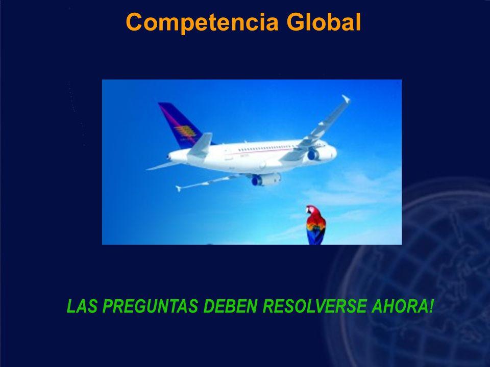 l Menos Tiempo de Permanencia en Aeropuertos l Operadores Monopólicos l Modos Alternativos l Cambios de Hábitos (Internet) Amenazas