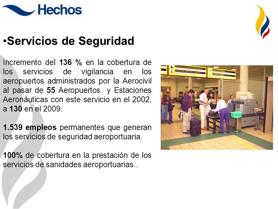 Servicios de Seguridad Incremento del 136 % en la cobertura de los servicios de vigilancia en los aeropuertos administrados por la Aerocivil al pasar