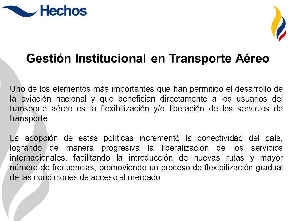 Gestión Institucional en Transporte Aéreo Uno de los elementos más importantes que han permitido el desarrollo de la aviación nacional y que beneficia