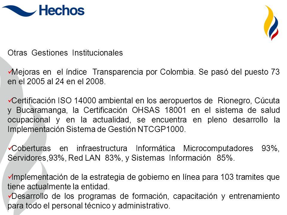Otras Gestiones Institucionales Mejoras en el índice Transparencia por Colombia. Se pasó del puesto 73 en el 2005 al 24 en el 2008. Certificación ISO