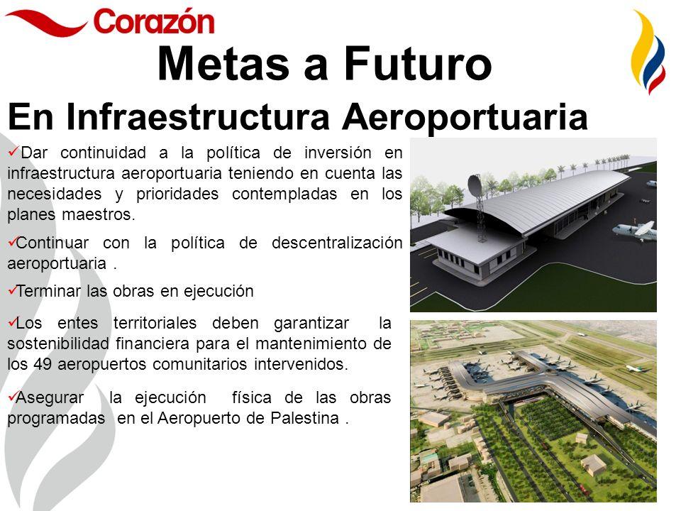 Metas a Futuro En Infraestructura Aeroportuaria Dar continuidad a la política de inversión en infraestructura aeroportuaria teniendo en cuenta las nec