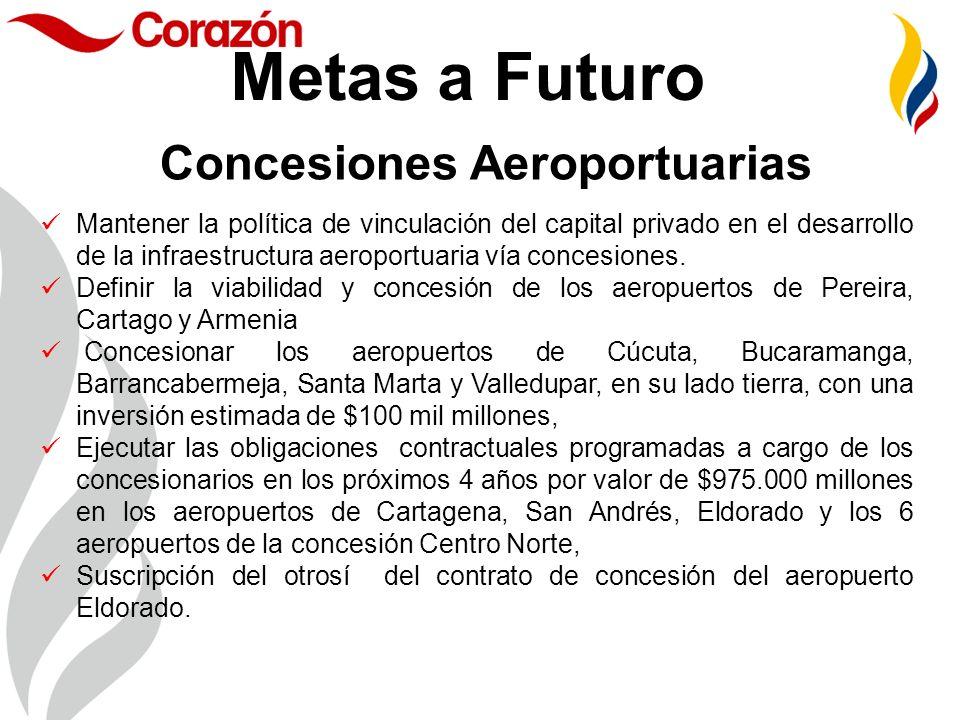Metas a Futuro Concesiones Aeroportuarias Mantener la política de vinculación del capital privado en el desarrollo de la infraestructura aeroportuaria