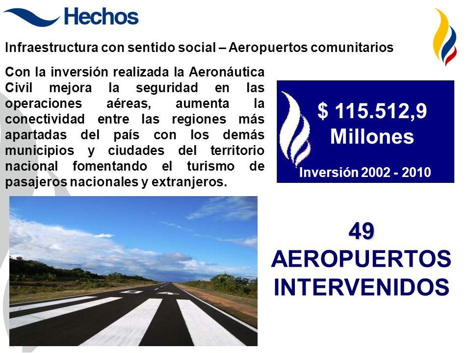 Infraestructura con sentido social – Aeropuertos comunitarios 49 49 AEROPUERTOS INTERVENIDOS Con la inversión realizada la Aeronáutica Civil mejora la