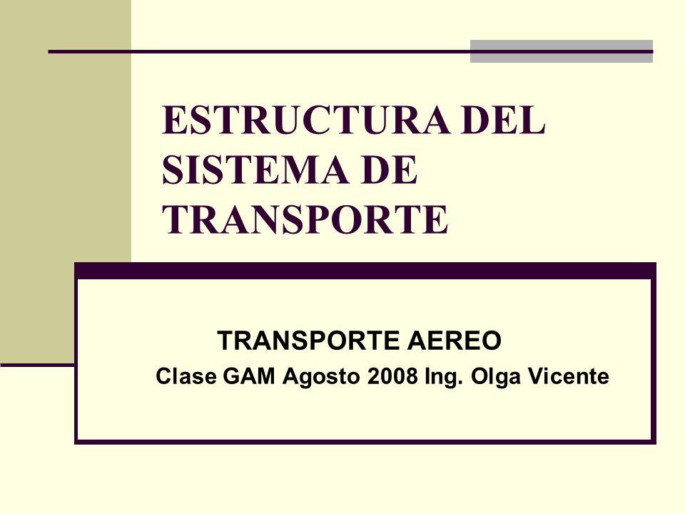 USO INSTITUCIONAL SUPERFICIE: 550Ha PISTAS DOS ASFALTADAS 14/32; 02/20 TERMINAL: 60m² HANGARES: 5 USO INICIAL PREVISTO: SE PROYECTÓ EN 1939 PARA SER EL GRAN AEROPUERTO COMERCIAL DE LA PROVINCIA ACTUALMENTE: VUELOS OFICIALES DE FUNCIONARIOS EN AVIONES DEL GOBIERNO PROVINCIAL, BASE DE LA POLICÍA BONAERENSE PARA PATRULLAJES AÉREOS.