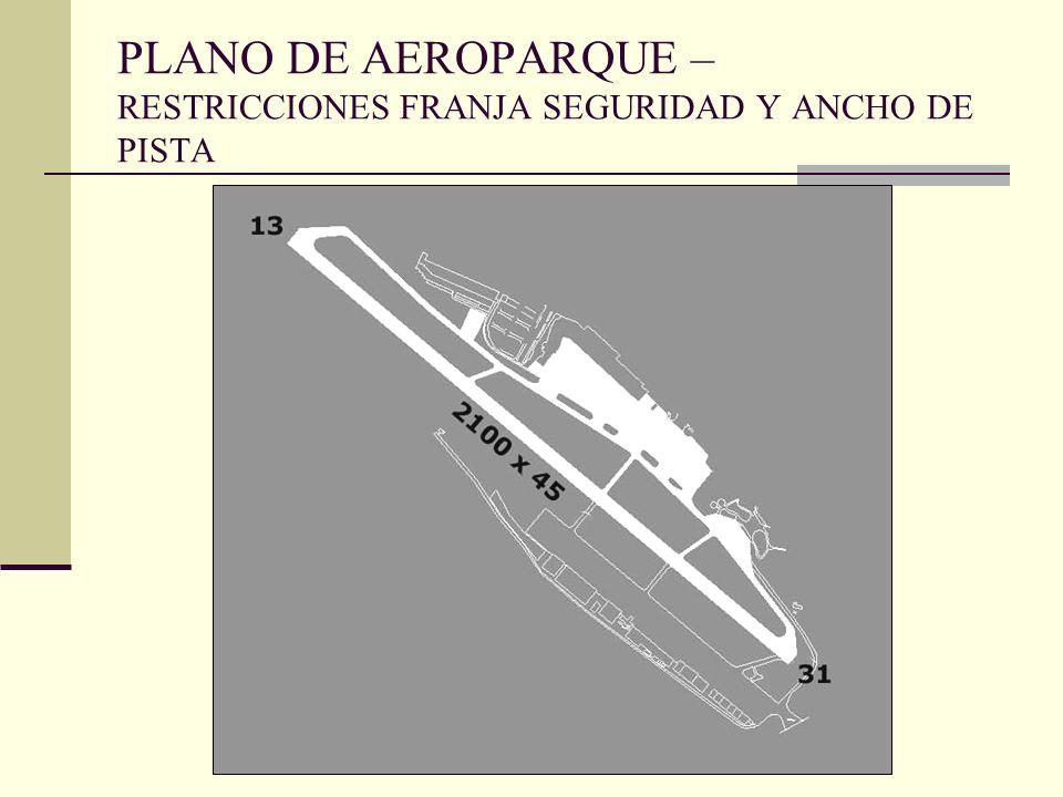 PLANO DE AEROPARQUE – RESTRICCIONES FRANJA SEGURIDAD Y ANCHO DE PISTA