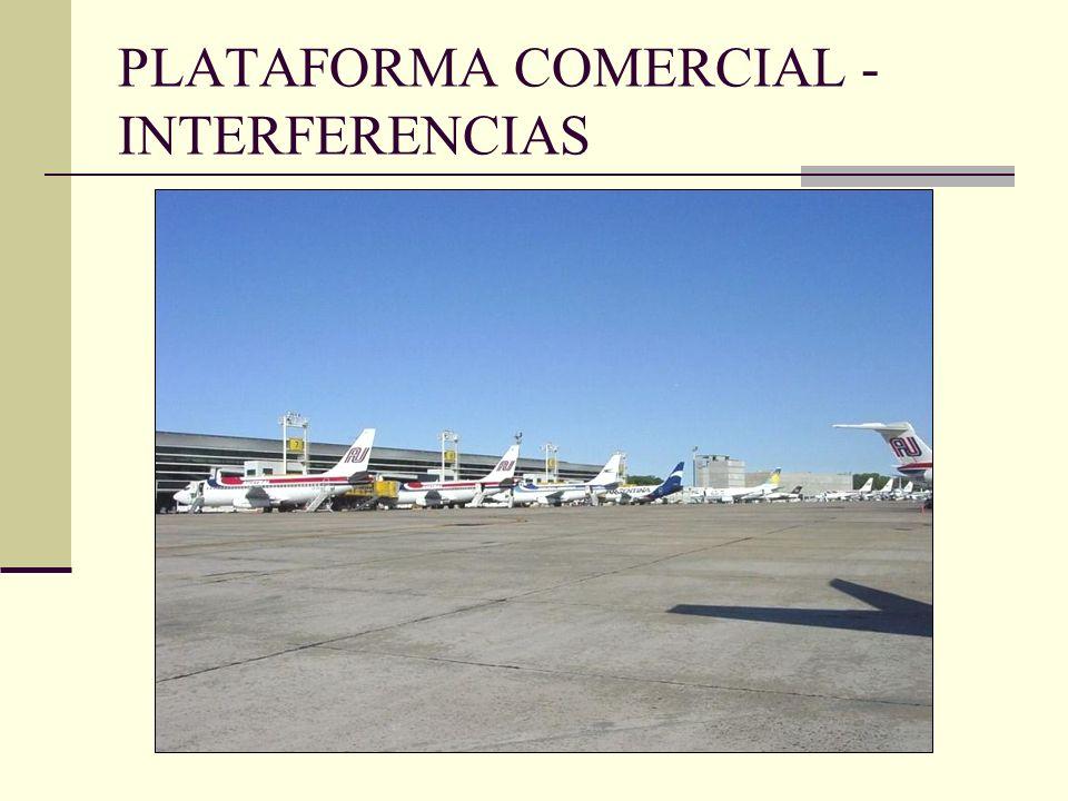 PLATAFORMA COMERCIAL - INTERFERENCIAS