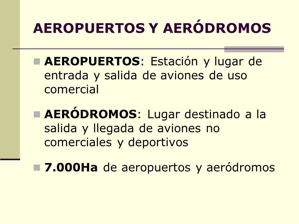 AEROPUERTOS Y AERÓDROMOS AEROPUERTOS: Estación y lugar de entrada y salida de aviones de uso comercial AERÓDROMOS: Lugar destinado a la salida y llega