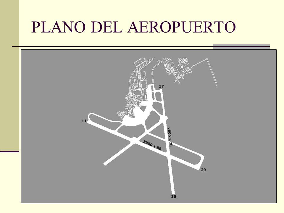 PLANO DEL AEROPUERTO
