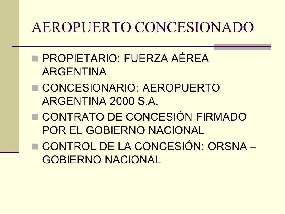 AEROPUERTO CONCESIONADO PROPIETARIO: FUERZA AÉREA ARGENTINA CONCESIONARIO: AEROPUERTO ARGENTINA 2000 S.A. CONTRATO DE CONCESIÓN FIRMADO POR EL GOBIERN