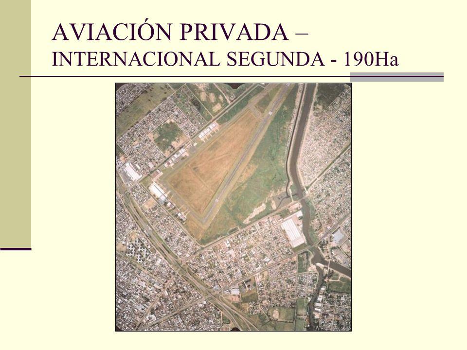 AVIACIÓN PRIVADA – INTERNACIONAL SEGUNDA - 190Ha