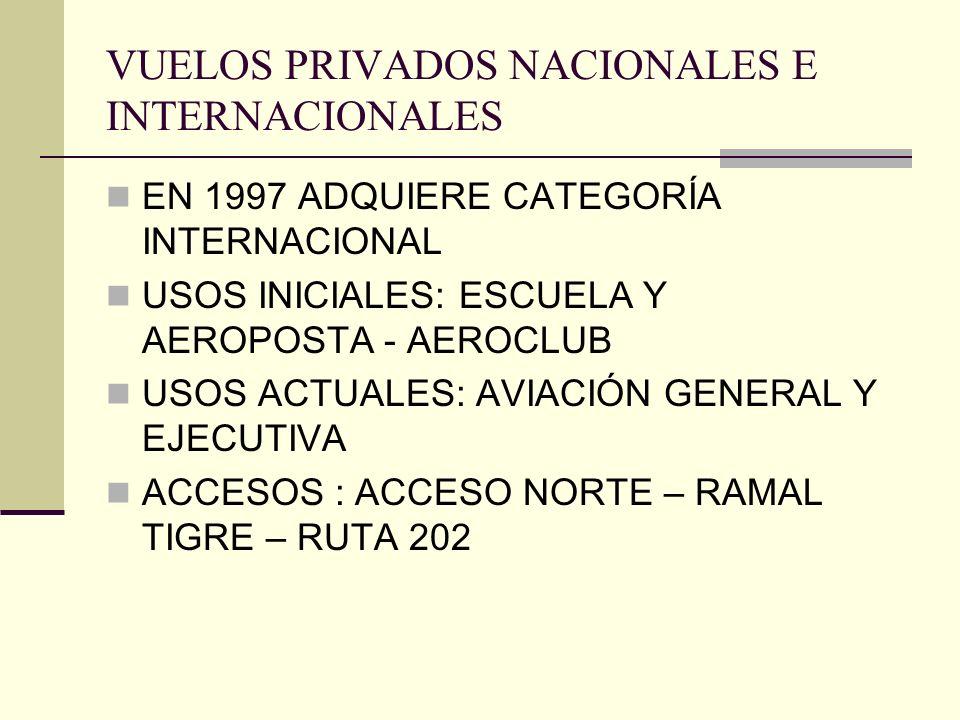 VUELOS PRIVADOS NACIONALES E INTERNACIONALES EN 1997 ADQUIERE CATEGORÍA INTERNACIONAL USOS INICIALES: ESCUELA Y AEROPOSTA - AEROCLUB USOS ACTUALES: AV