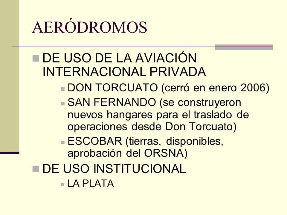 AERÓDROMOS DE USO DE LA AVIACIÓN INTERNACIONAL PRIVADA DON TORCUATO (cerró en enero 2006) SAN FERNANDO (se construyeron nuevos hangares para el trasla