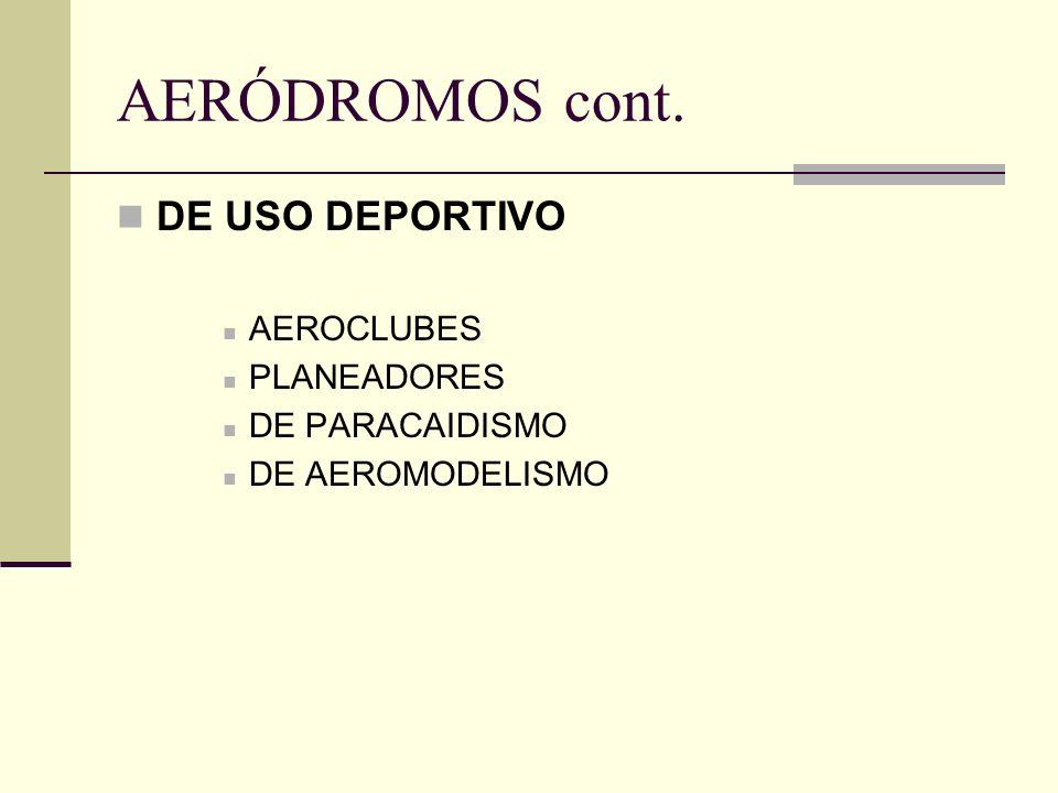AERÓDROMOS cont. DE USO DEPORTIVO AEROCLUBES PLANEADORES DE PARACAIDISMO DE AEROMODELISMO