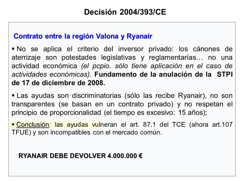 Decisión 2004/393/CE Contrato entre la región Valona y Ryanair No se aplica el criterio del inversor privado: los cánones de aterrizaje son potestades legislativas y reglamentarías… no una actividad económica (el pcpio.
