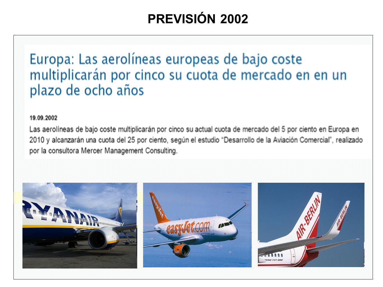 PREVISIÓN 2002