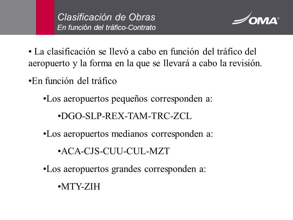Clasificación de Obras En función del tráfico-Contrato La clasificación se llevó a cabo en función del tráfico del aeropuerto y la forma en la que se