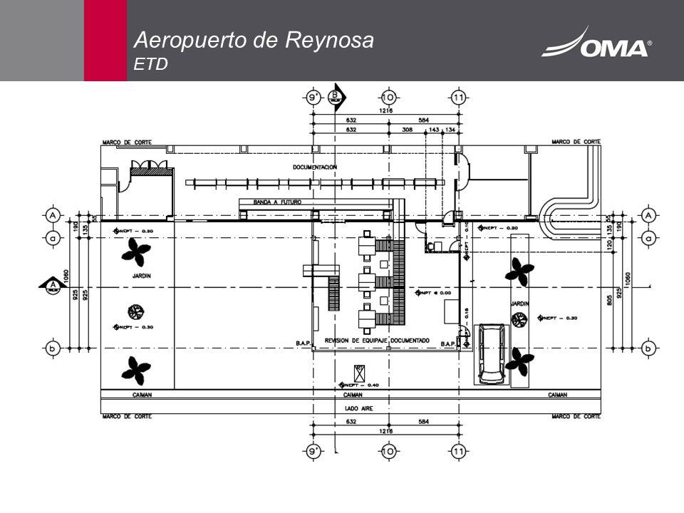 Aeropuerto de San Luís Potosí Estado Actual