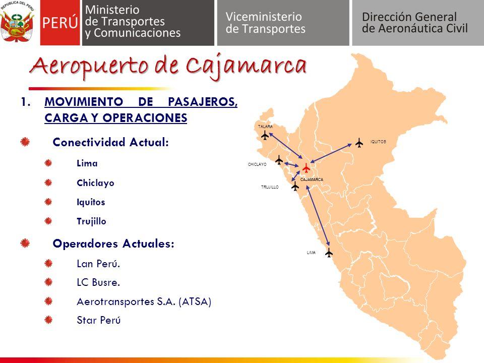 CAJAMARCA TALARA CHICLAYO TRUJILLO LIMA Aeropuerto de Cajamarca 1.MOVIMIENTO DE PASAJEROS, CARGA Y OPERACIONES Conectividad Actual: Lima Chiclayo Iquitos Trujillo Operadores Actuales: Lan Perú.