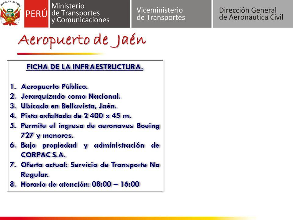 Aeropuerto de Jaén FICHA DE LA INFRAESTRUCTURA.1.Aeropuerto Público.
