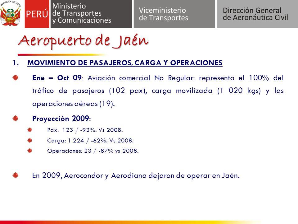 Aeropuerto de Jaén 1.MOVIMIENTO DE PASAJEROS, CARGA Y OPERACIONES Ene – Oct 09: Aviación comercial No Regular: representa el 100% del tráfico de pasajeros (102 pax), carga movilizada (1 020 kgs) y las operaciones aéreas (19).