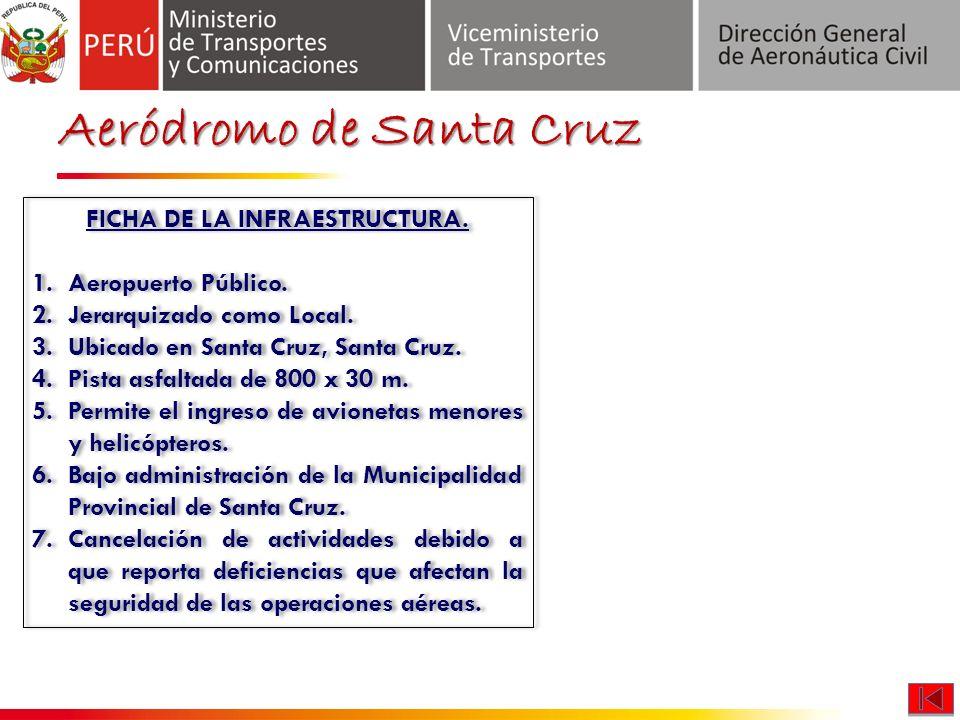 Aeródromo de Santa Cruz FICHA DE LA INFRAESTRUCTURA.