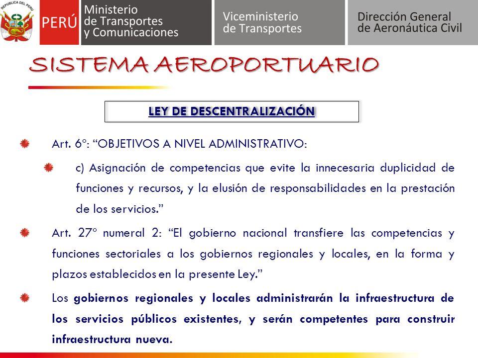 SISTEMA AEROPORTUARIO LEY DE DESCENTRALIZACIÓN Art.