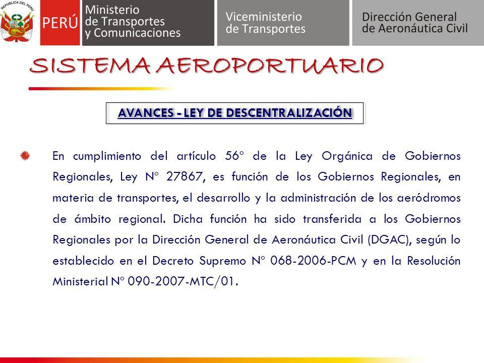 SISTEMA AEROPORTUARIO AVANCES - LEY DE DESCENTRALIZACIÓN En cumplimiento del artículo 56º de la Ley Orgánica de Gobiernos Regionales, Ley Nº 27867, es función de los Gobiernos Regionales, en materia de transportes, el desarrollo y la administración de los aeródromos de ámbito regional.