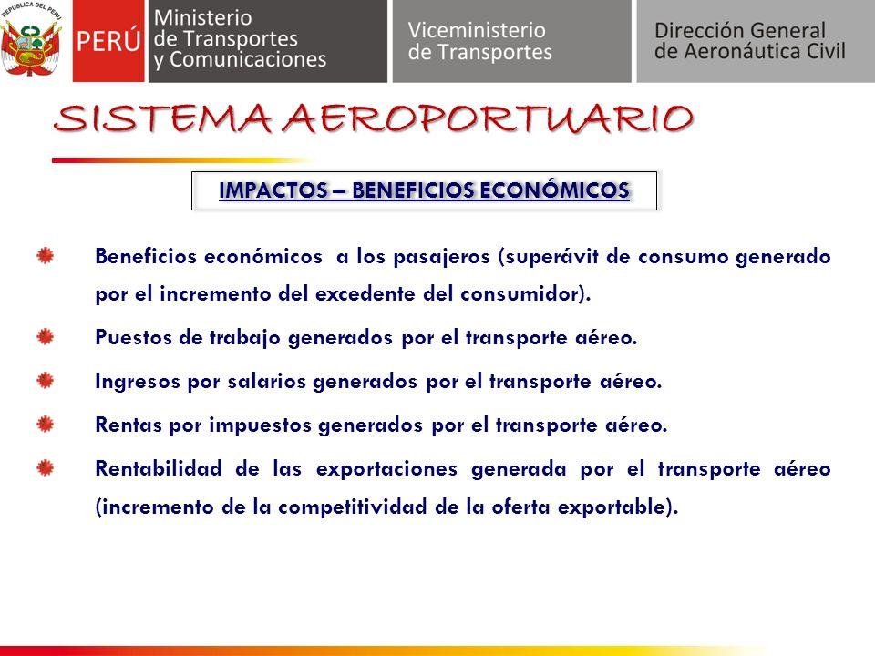 SISTEMA AEROPORTUARIO IMPACTOS – BENEFICIOS ECONÓMICOS Beneficios económicos a los pasajeros (superávit de consumo generado por el incremento del excedente del consumidor).