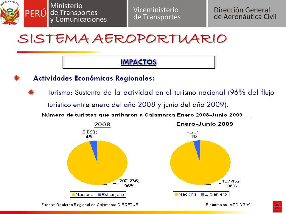 SISTEMA AEROPORTUARIO IMPACTOS Actividades Económicas Regionales: Turismo: Sustento de la actividad en el turismo nacional (96% del flujo turístico entre enero del año 2008 y junio del año 2009).