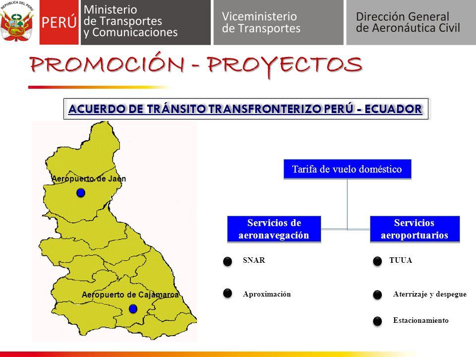 Tarifa de vuelo doméstico Servicios aeroportuarios Servicios de aeronavegación SNAR Aproximación TUUA Aterrizaje y despegue Estacionamiento Aeropuerto de Cajamarca Aeropuerto de Jaén ACUERDO DE TRÁNSITO TRANSFRONTERIZO PERÚ - ECUADOR PROMOCIÓN - PROYECTOS