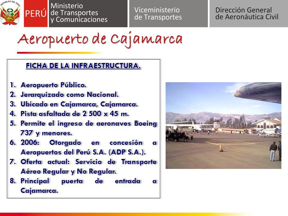 Aeropuerto de Cajamarca FICHA DE LA INFRAESTRUCTURA.