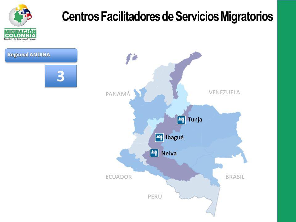 Regional ANDINA Tunja Ibagué Neiva 3 3 PANAMÁ VENEZUELA BRASIL PERU ECUADOR Centros Facilitadores de Servicios Migratorios