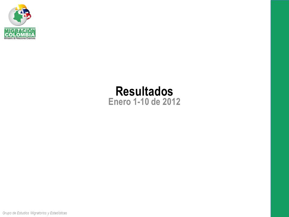 Resultados Enero 1-10 de 2012 Grupo de Estudios Migratorios y Estadísticas