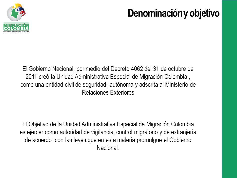 PANAMÁ VENEZUELA BRASIL PERU ECUADOR Centros Facilitadores de Servicios Migratorios