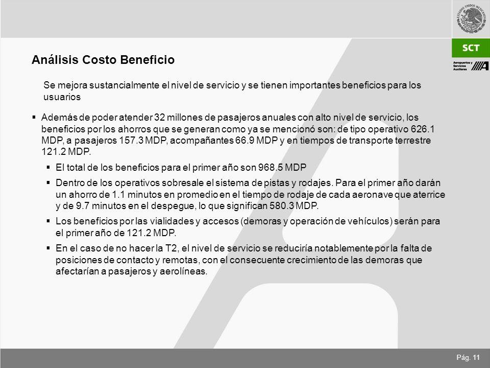 Pág. 11 Análisis Costo Beneficio Además de poder atender 32 millones de pasajeros anuales con alto nivel de servicio, los beneficios por los ahorros q