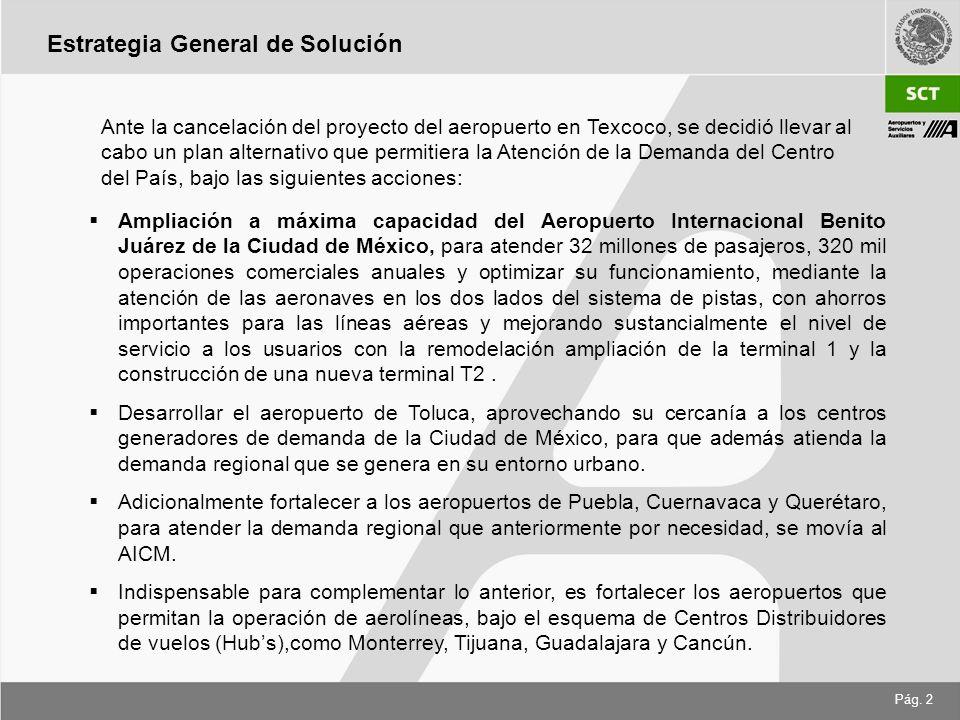 Pág. 2 Estrategia General de Solución Ampliación a máxima capacidad del Aeropuerto Internacional Benito Juárez de la Ciudad de México, para atender 32