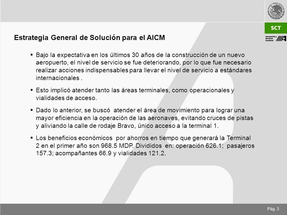 Pág. 3 Estrategia General de Solución para el AICM Bajo la expectativa en los últimos 30 años de la construcción de un nuevo aeropuerto, el nivel de s