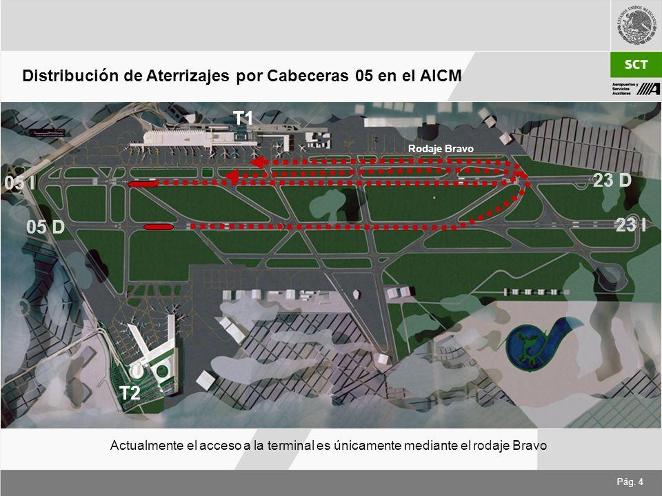 Pág. 4 Distribución de Aterrizajes por Cabeceras 05 en el AICM T1 T2 Rodaje Bravo 05 I 05 D 23 D 23 I Actualmente el acceso a la terminal es únicament