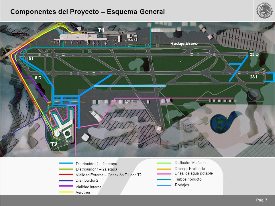 Pág. 7 Componentes del Proyecto – Esquema General Distribuidor 1 – 1a etapa Distribuidor 1 – 2a etapa Vialidad Externa – Conexión T1 con T2 Distribuid