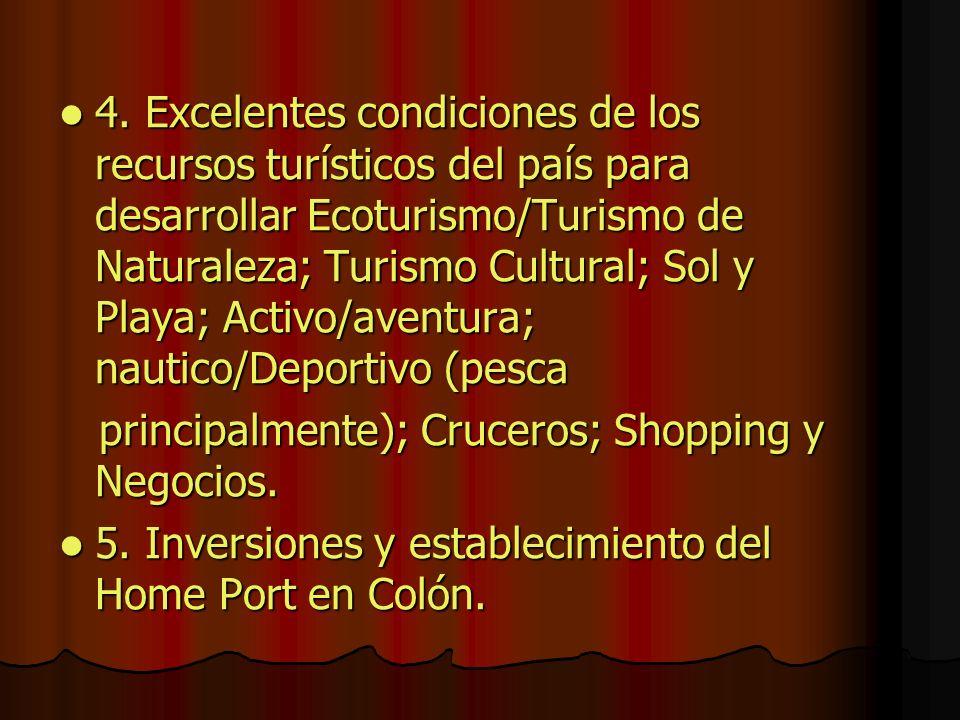 4. Excelentes condiciones de los recursos turísticos del país para desarrollar Ecoturismo/Turismo de Naturaleza; Turismo Cultural; Sol y Playa; Activo