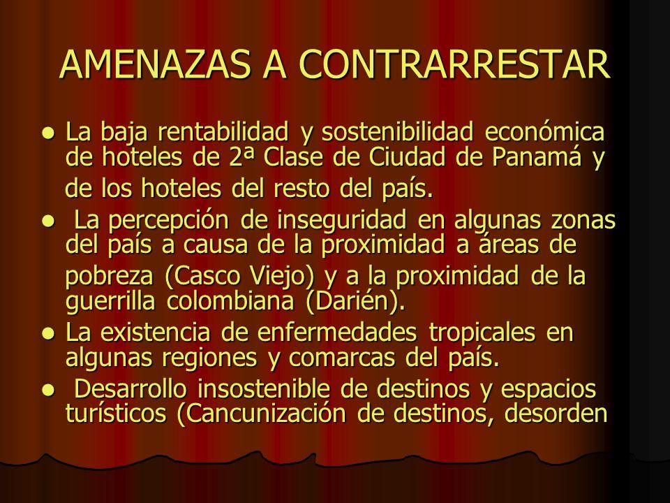AMENAZAS A CONTRARRESTAR La baja rentabilidad y sostenibilidad económica de hoteles de 2ª Clase de Ciudad de Panamá y La baja rentabilidad y sostenibi