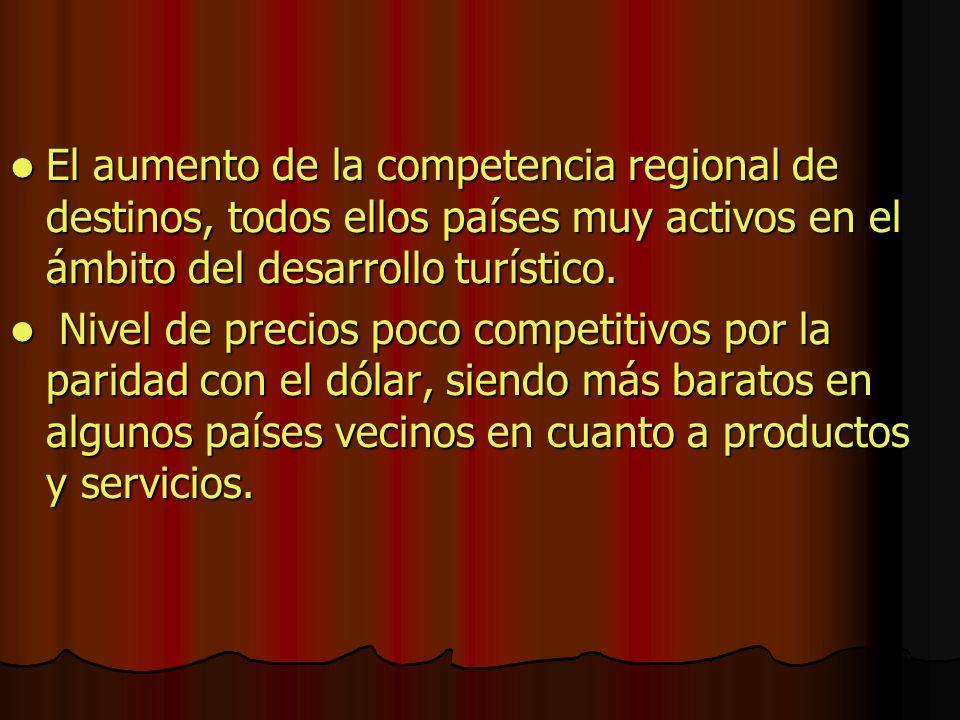 El aumento de la competencia regional de destinos, todos ellos países muy activos en el ámbito del desarrollo turístico. El aumento de la competencia